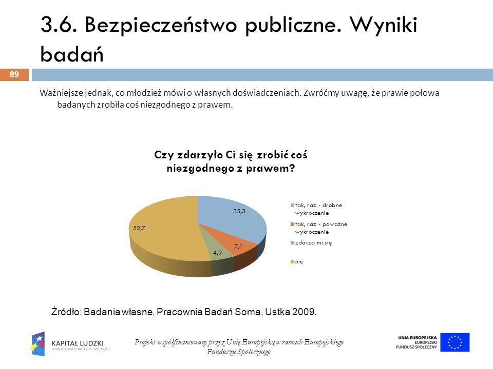 3.6. Bezpieczeństwo publiczne. Wyniki badań
