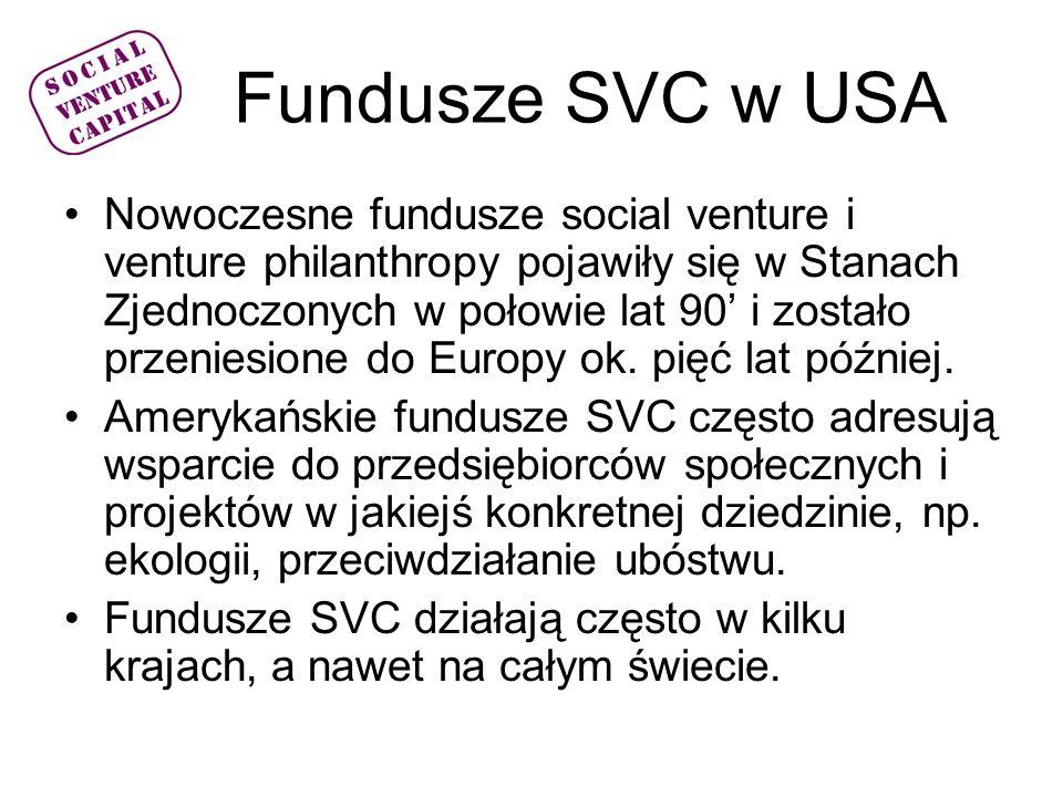 Fundusze SVC w USA