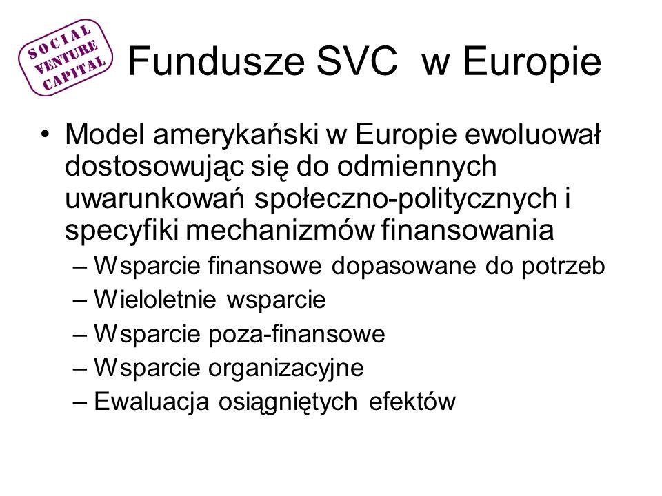 Fundusze SVC w Europie