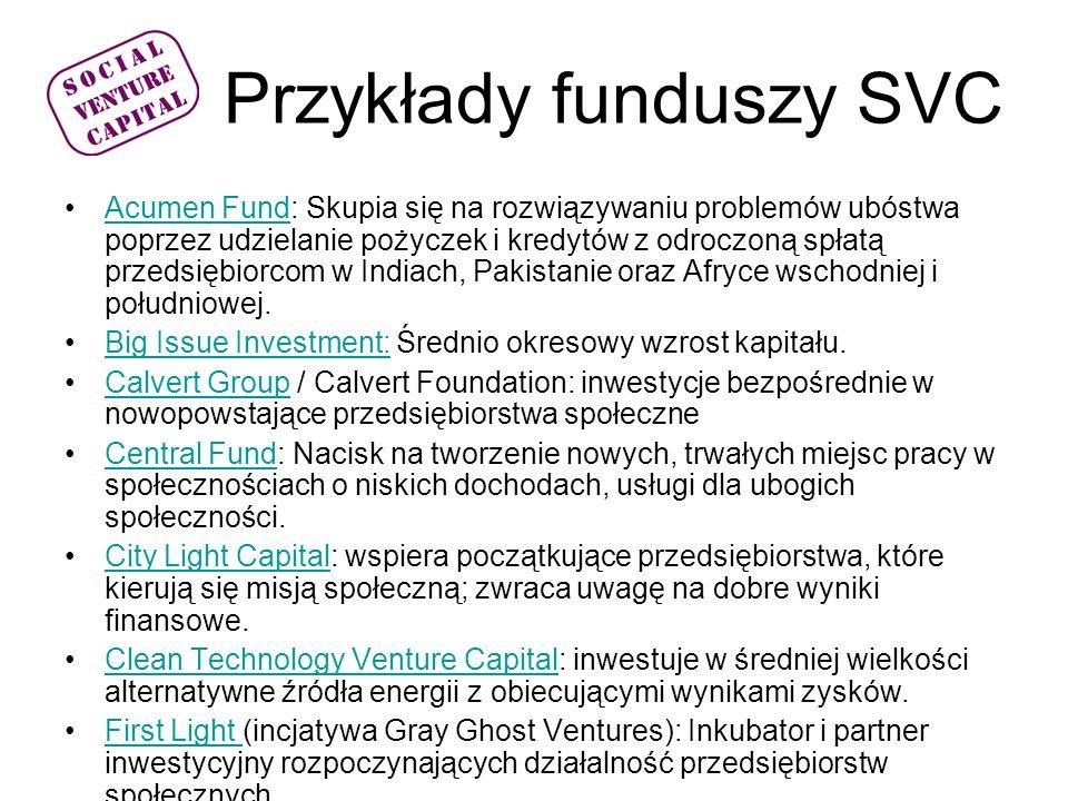 Przykłady funduszy SVC