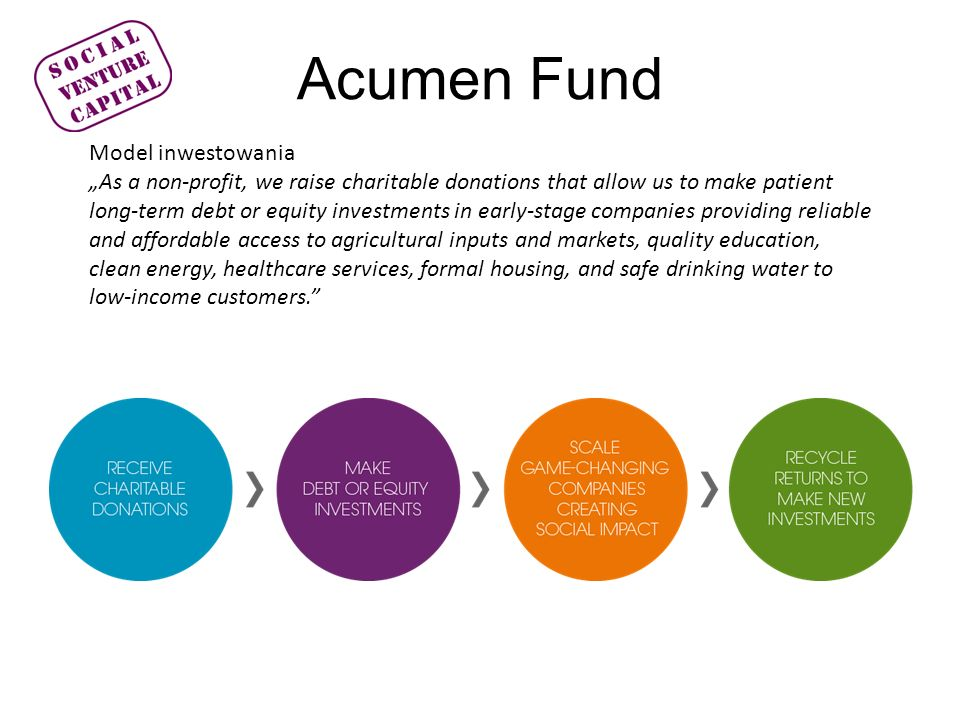 Acumen Fund Model inwestowania