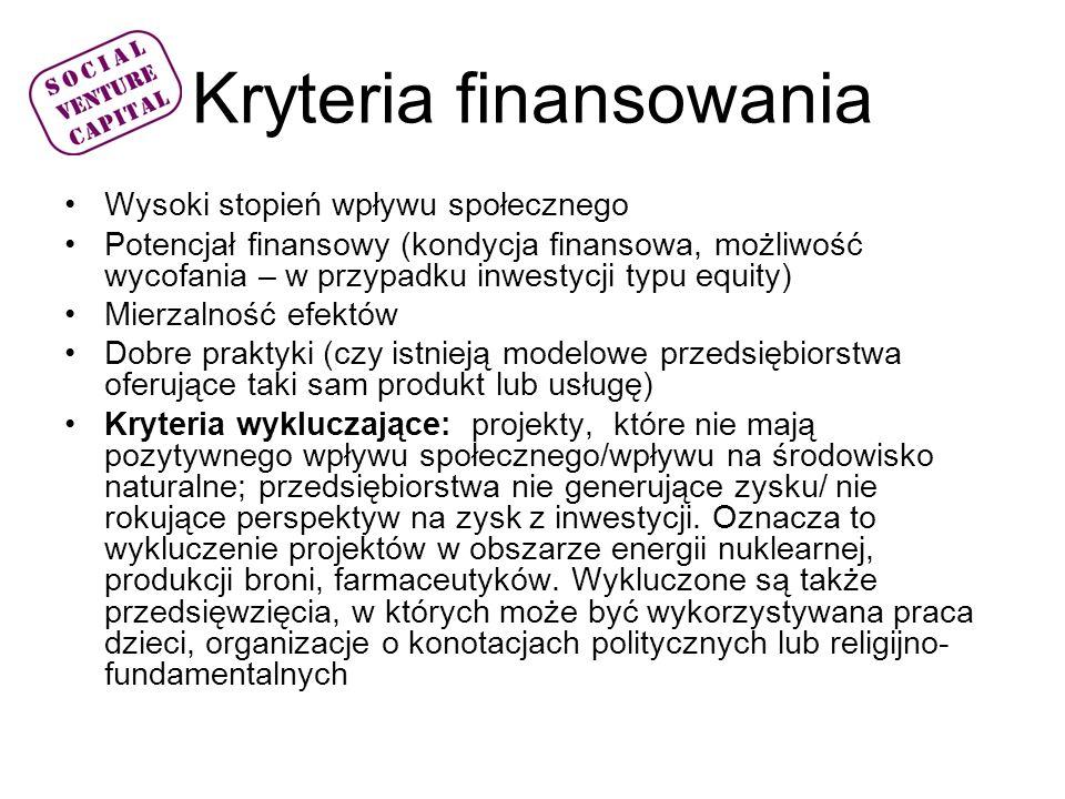 Kryteria finansowania