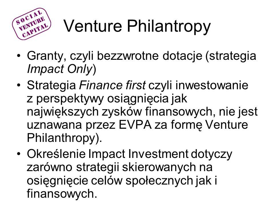 Venture Philantropy Granty, czyli bezzwrotne dotacje (strategia Impact Only)
