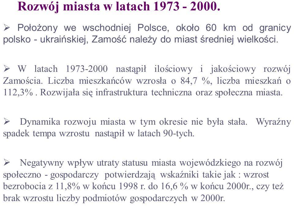 Rozwój miasta w latach 1973 - 2000.