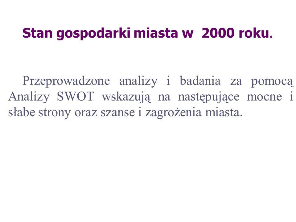 Stan gospodarki miasta w 2000 roku.