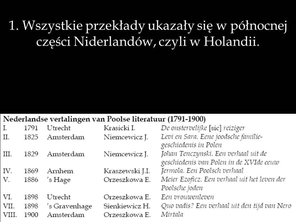 1. Wszystkie przekłady ukazały się w północnej części Niderlandów, czyli w Holandii.