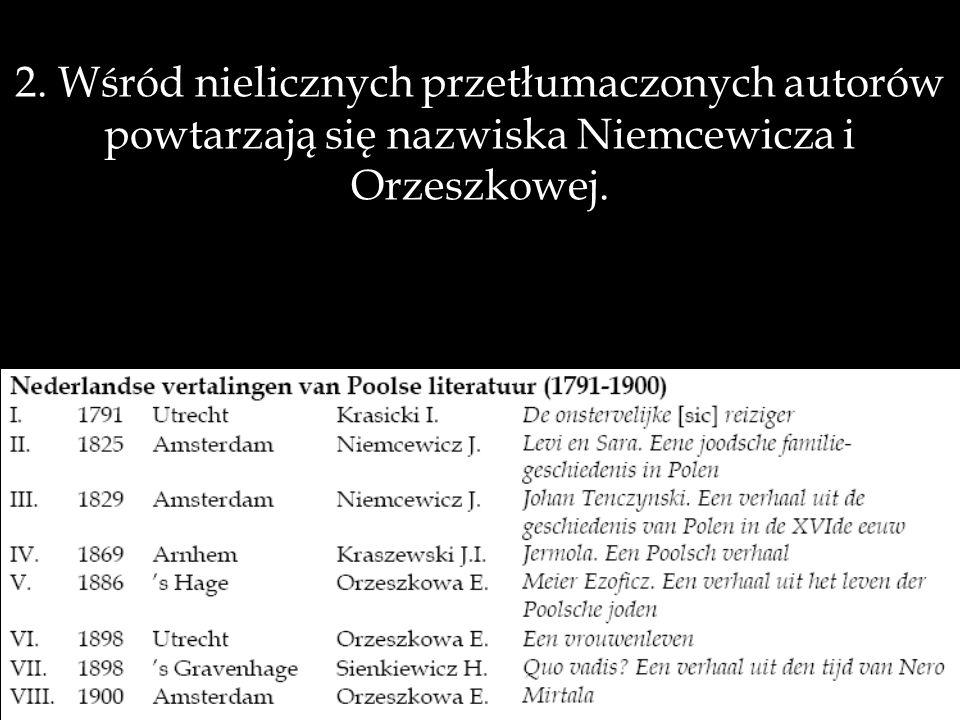 2. Wśród nielicznych przetłumaczonych autorów powtarzają się nazwiska Niemcewicza i Orzeszkowej.