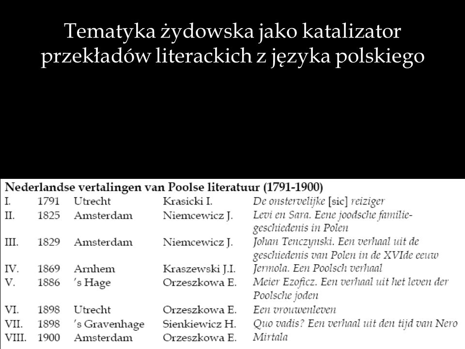 Tematyka żydowska jako katalizator przekładów literackich z języka polskiego