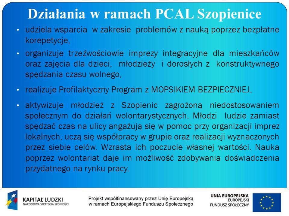 Działania w ramach PCAL Szopienice