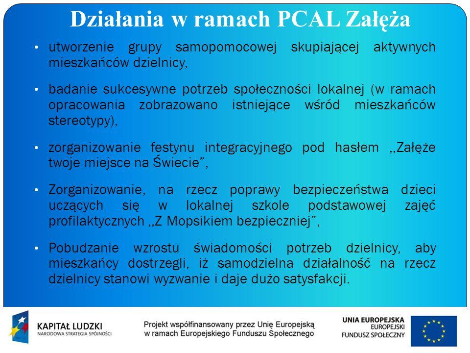Działania w ramach PCAL Załęża