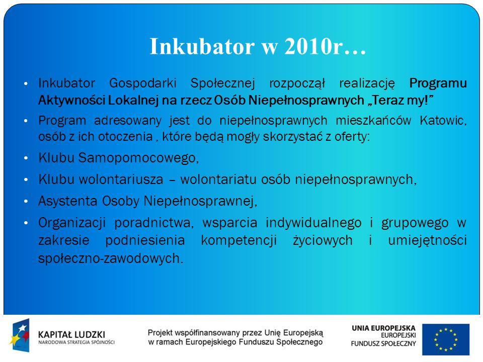 Inkubator w 2010r… Klubu Samopomocowego,