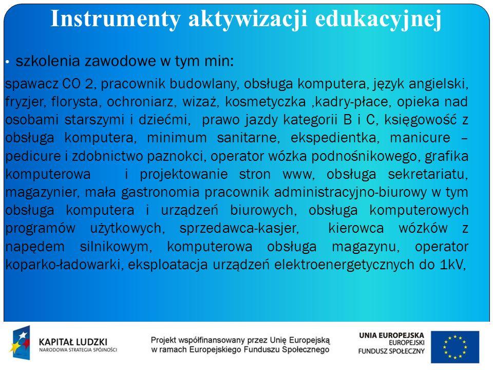Instrumenty aktywizacji edukacyjnej