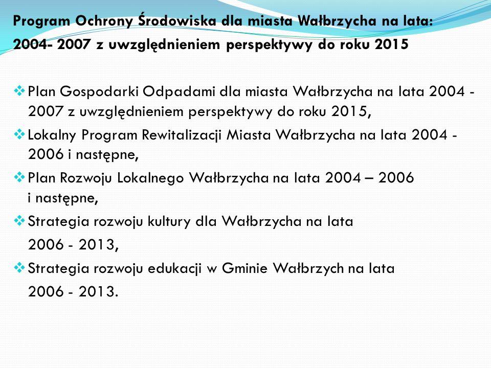 Program Ochrony Środowiska dla miasta Wałbrzycha na lata: