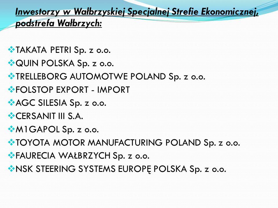 Inwestorzy w Wałbrzyskiej Specjalnej Strefie Ekonomicznej, podstrefa Wałbrzych: