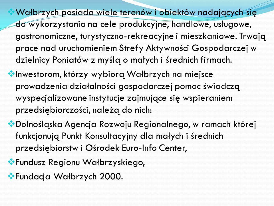 Wałbrzych posiada wiele terenów i obiektów nadających się do wykorzystania na cele produkcyjne, handlowe, usługowe, gastronomiczne, turystyczno-rekreacyjne i mieszkaniowe. Trwają prace nad uruchomieniem Strefy Aktywności Gospodarczej w dzielnicy Poniatów z myślą o małych i średnich firmach.