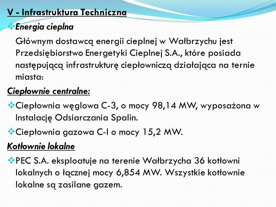 V - Infrastruktura Techniczna