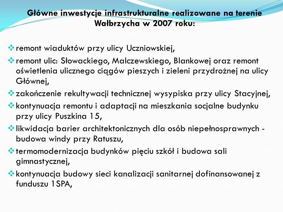 Główne inwestycje infrastrukturalne realizowane na terenie Wałbrzycha w 2007 roku: