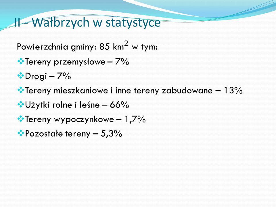 II - Wałbrzych w statystyce