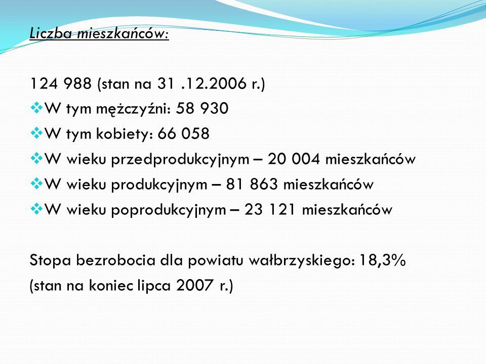 Liczba mieszkańców: 124 988 (stan na 31 .12.2006 r.) W tym mężczyźni: 58 930. W tym kobiety: 66 058.