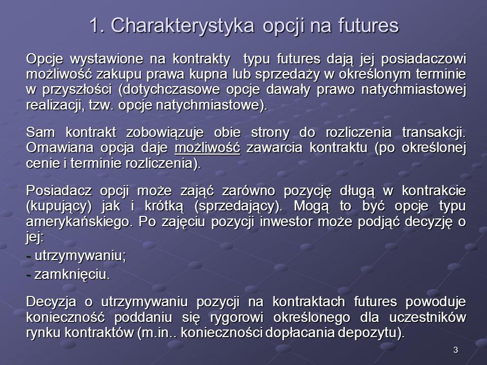 1. Charakterystyka opcji na futures