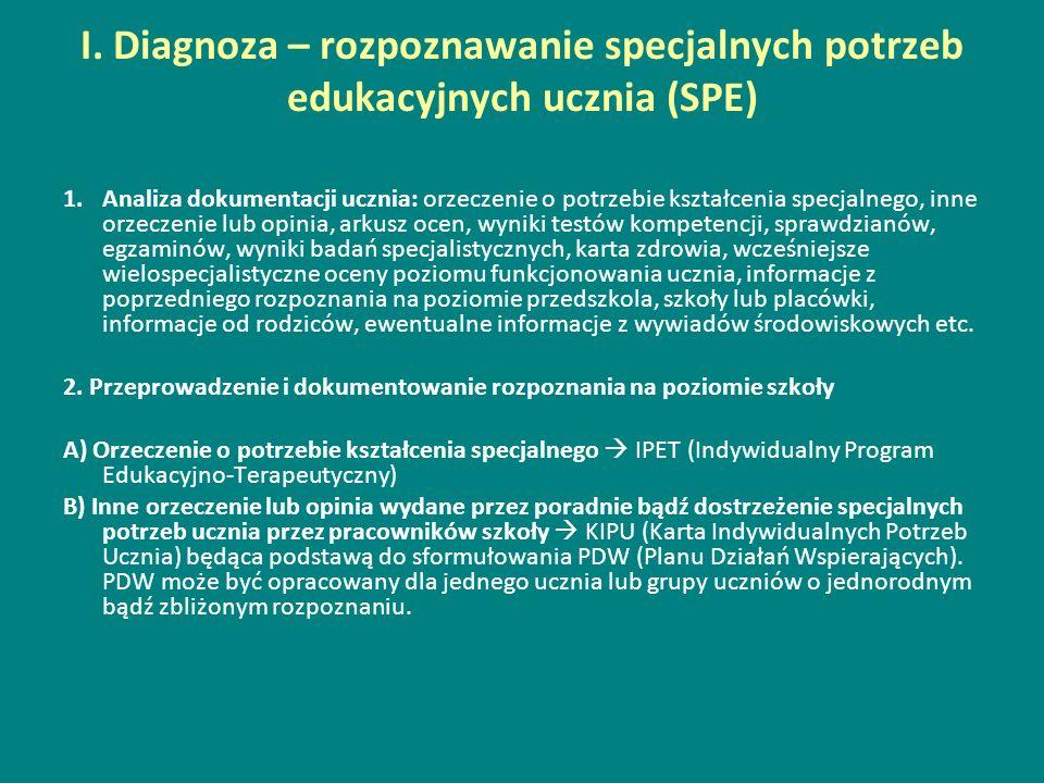 I. Diagnoza – rozpoznawanie specjalnych potrzeb edukacyjnych ucznia (SPE)