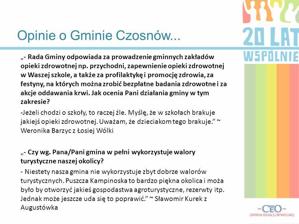 Opinie o Gminie Czosnów...