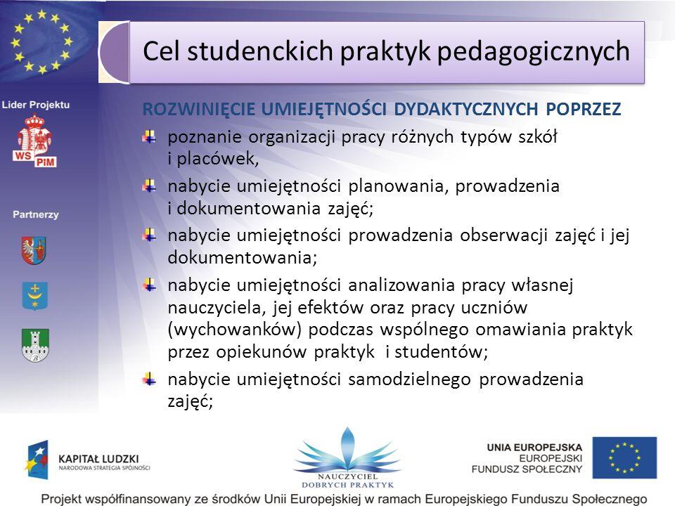 Cel studenckich praktyk pedagogicznych