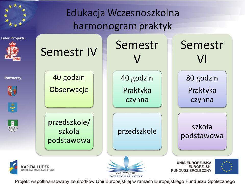 Edukacja Wczesnoszkolna harmonogram praktyk