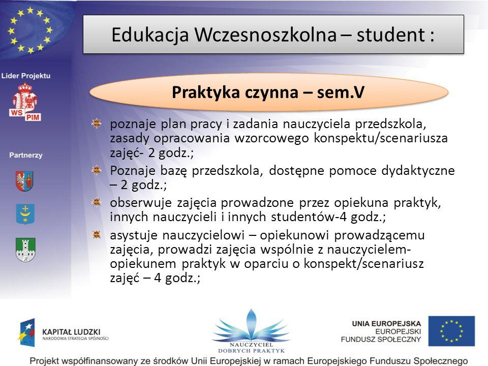 Edukacja Wczesnoszkolna – student :