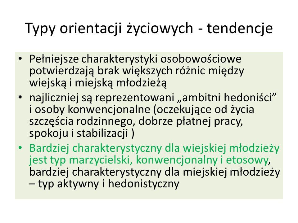 Typy orientacji życiowych - tendencje