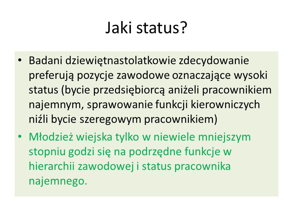 Jaki status