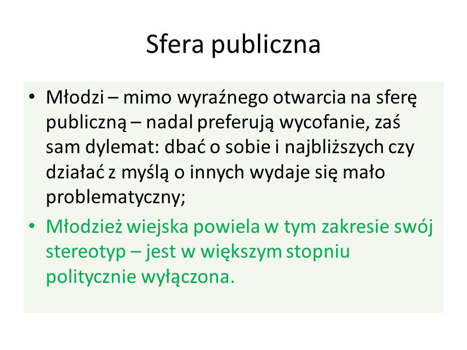 Sfera publiczna