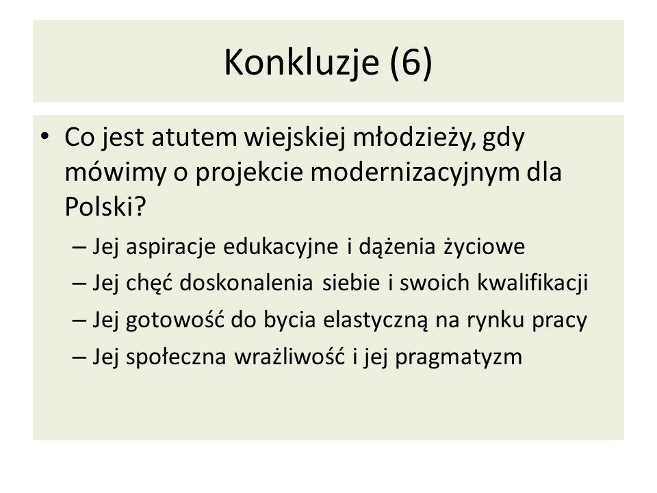 Konkluzje (6) Co jest atutem wiejskiej młodzieży, gdy mówimy o projekcie modernizacyjnym dla Polski
