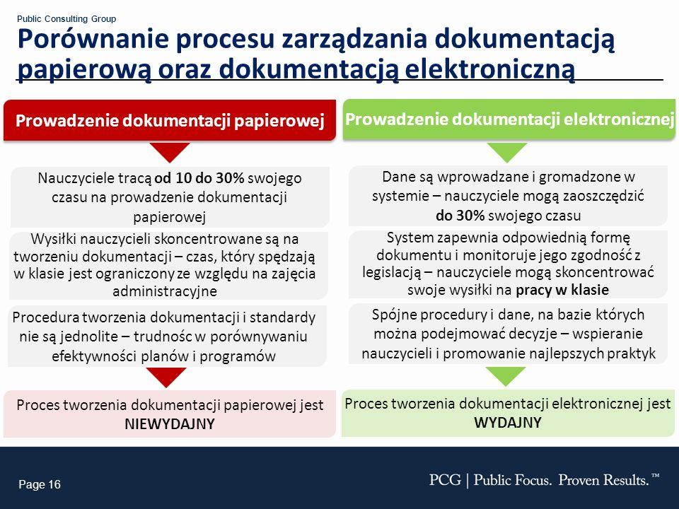 Porównanie procesu zarządzania dokumentacją papierową oraz dokumentacją elektroniczną