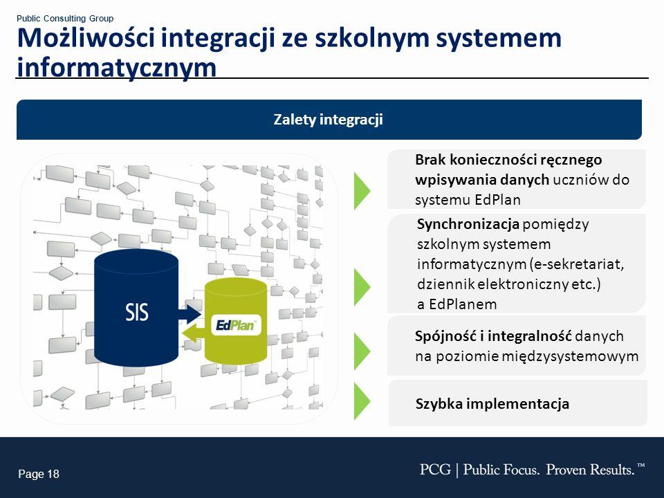 Możliwości integracji ze szkolnym systemem informatycznym
