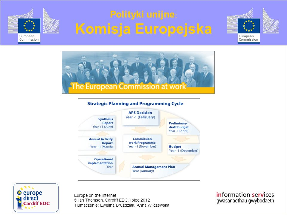 Polityki unijne: Komisja Europejska