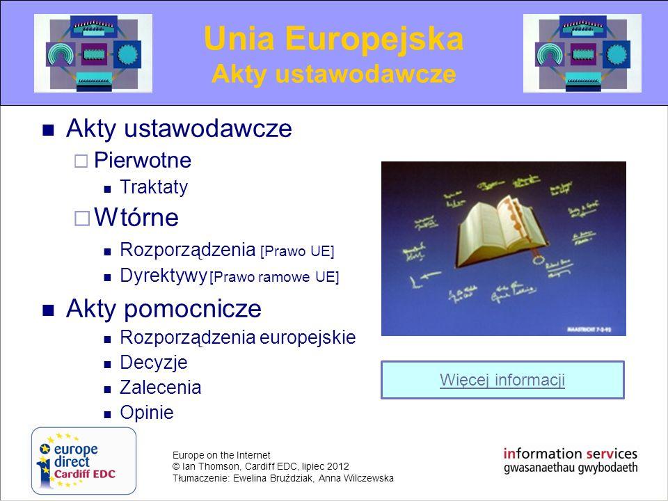Unia Europejska Akty ustawodawcze Akty ustawodawcze Wtórne