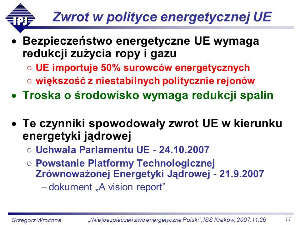 Zwrot w polityce energetycznej UE