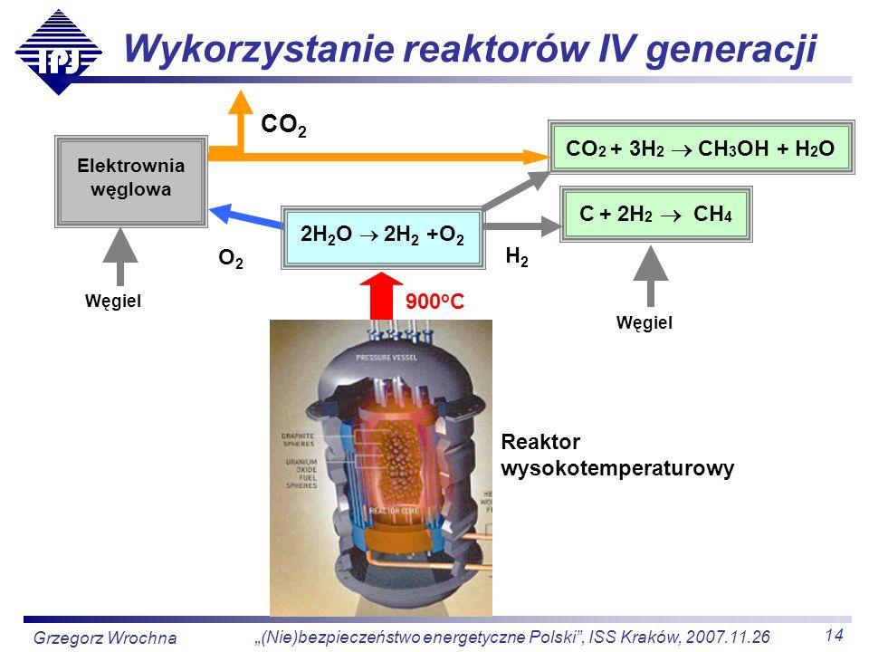 Wykorzystanie reaktorów IV generacji