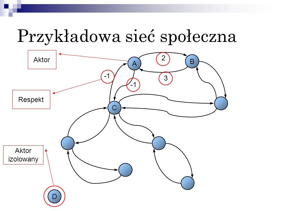 Przykładowa sieć społeczna