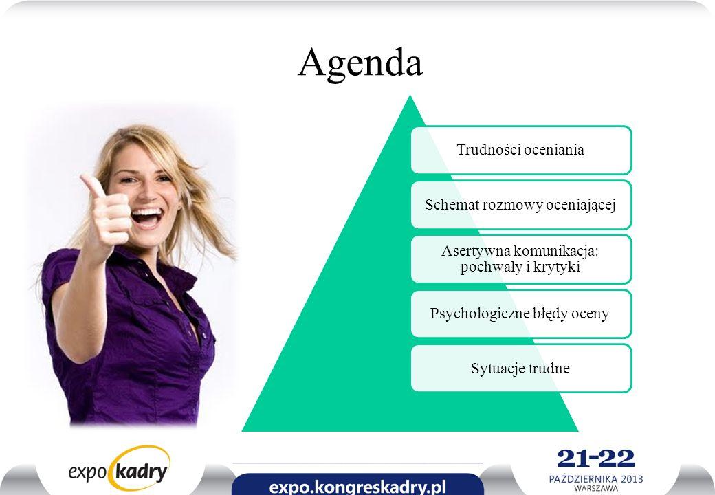 Agenda Trudności oceniania Schemat rozmowy oceniającej