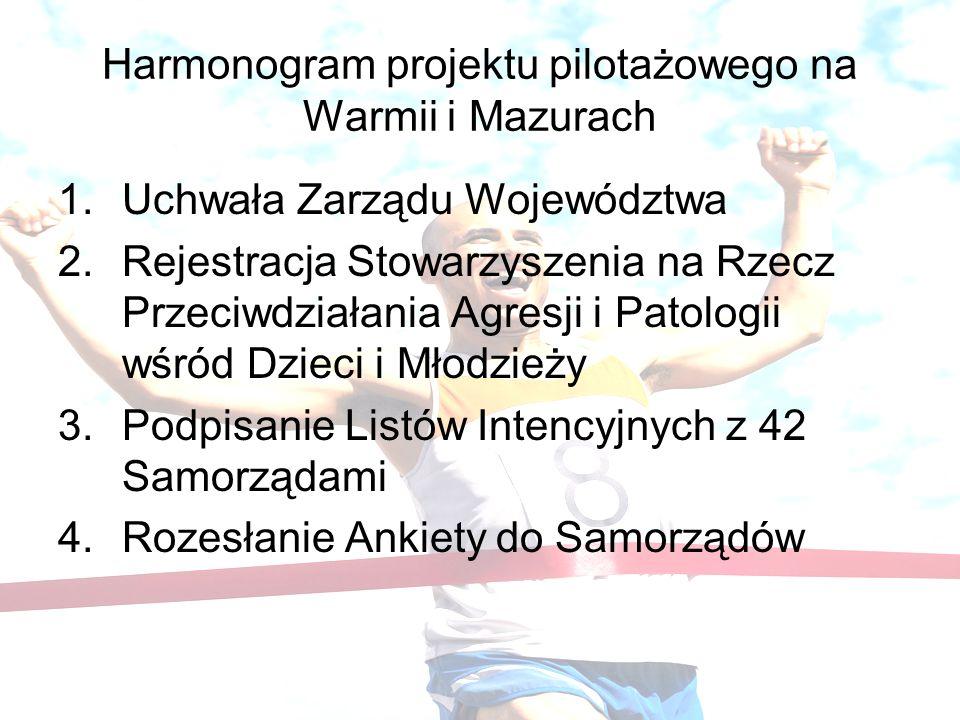 Harmonogram projektu pilotażowego na Warmii i Mazurach