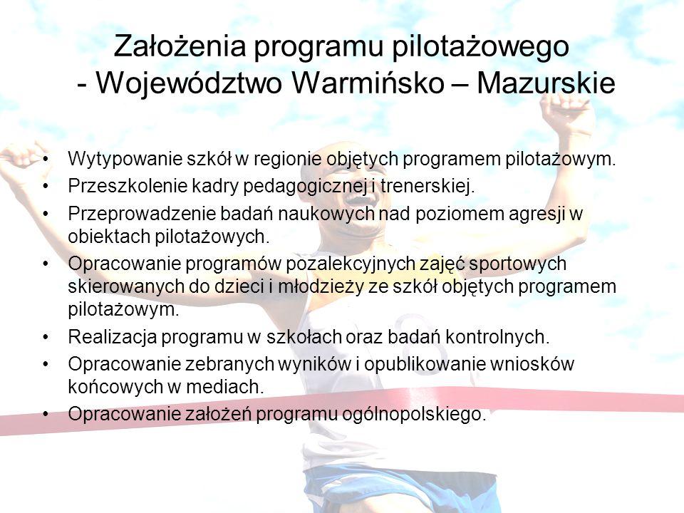 Założenia programu pilotażowego - Województwo Warmińsko – Mazurskie