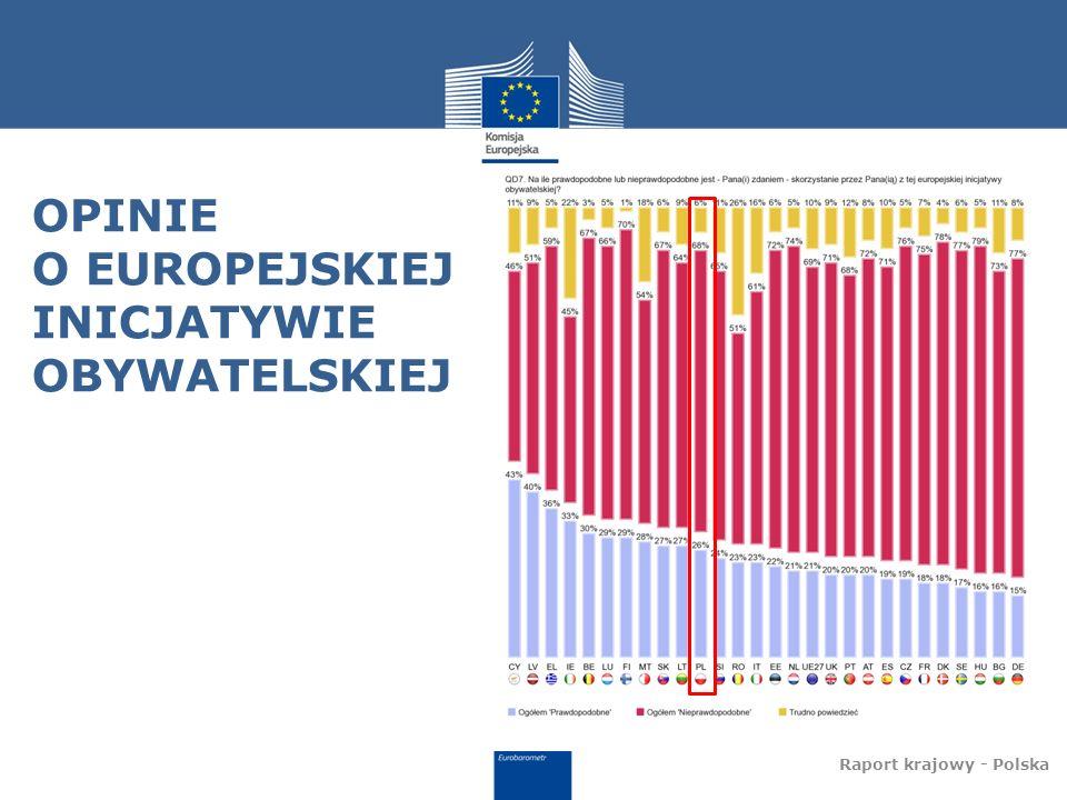 OPINIE O EUROPEJSKIEJ INICJATYWIE OBYWATELSKIEJ