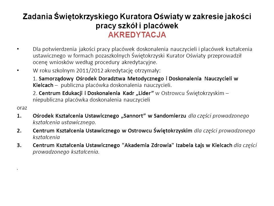 Zadania Świętokrzyskiego Kuratora Oświaty w zakresie jakości pracy szkół i placówek AKREDYTACJA