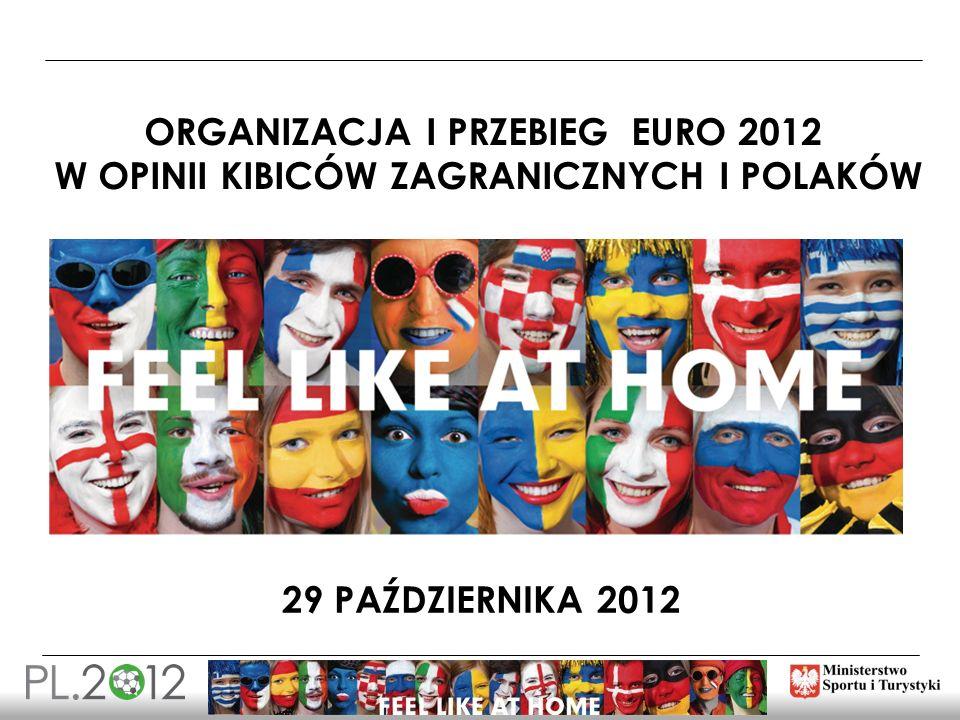 ORGANIZACJa I PRZEBIEG EURO 2012