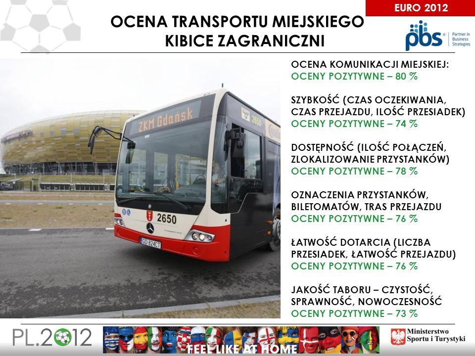 Ocena transportu miejskiego KIBICE ZAGRANICZNI