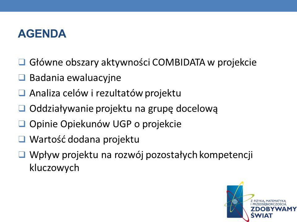 AGENDA Główne obszary aktywności COMBIDATA w projekcie