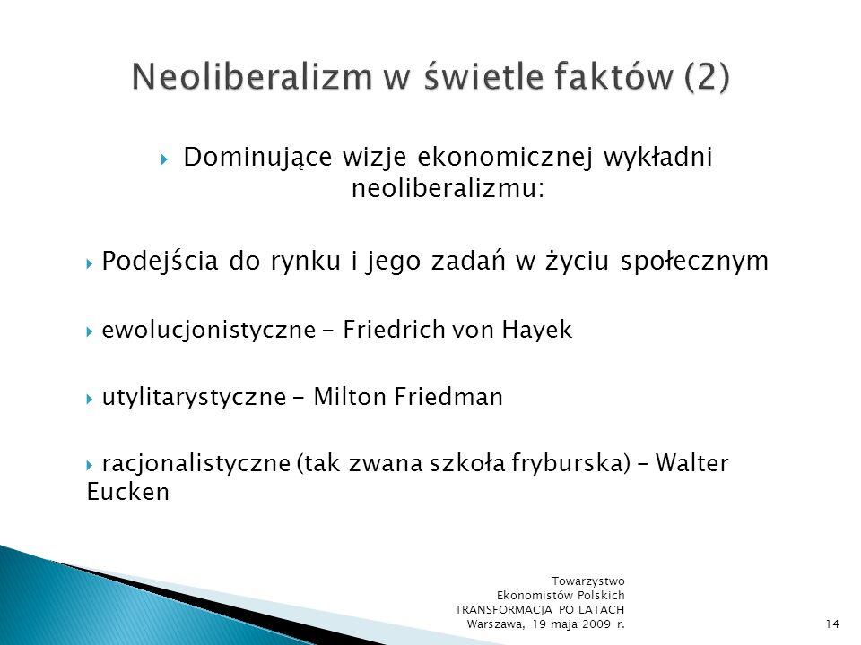 Neoliberalizm w świetle faktów (2)