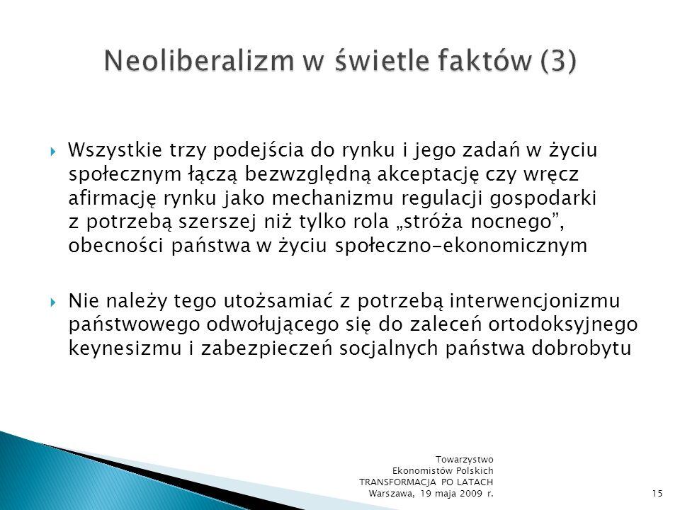 Neoliberalizm w świetle faktów (3)